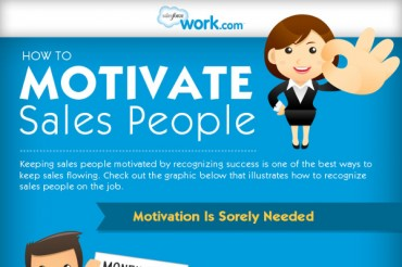 37 Motivational Messages for Employees