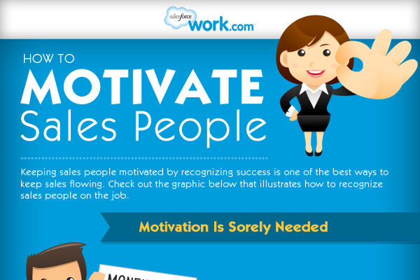 samsung motivate its employee Want to inspire employee motivation employers are challenged to understand what motivates employees and to provide a work culture that encourages it.