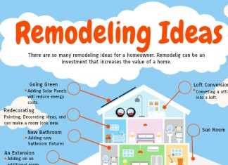 38 Ideas for Remodeling Company Names