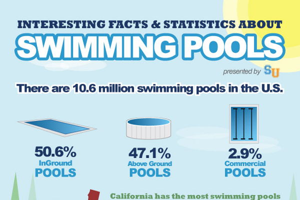 41 good swimming pool company names for Swimming pool companies