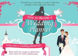 40 Catchy Wedding Planner Slogans and Taglines