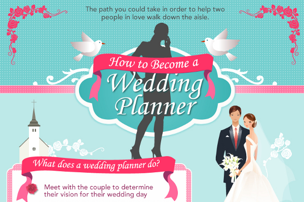 wedding planner: Wedding Planner Education Requirements