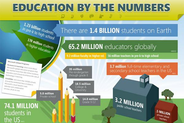 tagline ideas for education