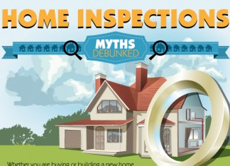 41 Catchy Home Inspection Company Names