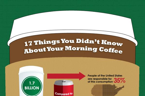 43 Good Coffee Company Names