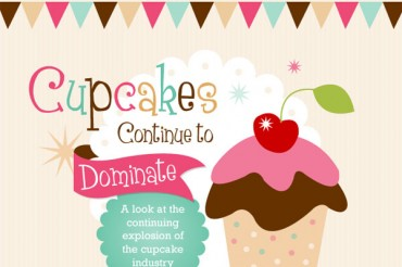 44 Catchy Cupcake Bakery Names
