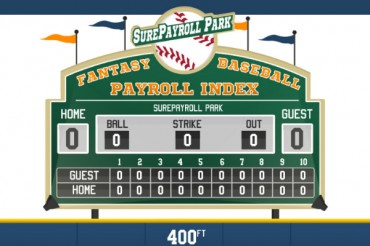 49 Clever & Witty Fantasy Baseball Team Names