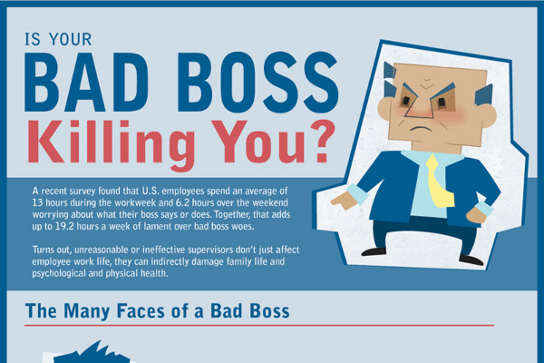 good manager versus bad manager Top ten differences between a good manager and a great manager when problems develop in a company, it seems like there is a vicious cycle of blame that.