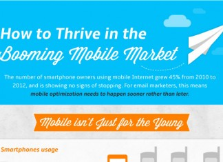 5 Email Marketing Mobile Optimization Tips