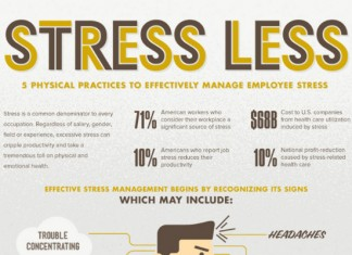5 Employee Stress Management Best Practices