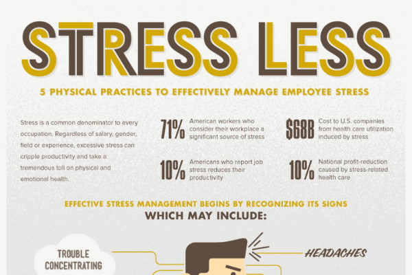 Managing Stress Quotes 5 employee stress management