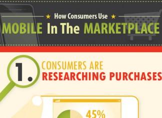 5 Ways Mobile Usage is Influencing Buying Behavior