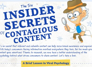 6 Secrets of Viral Content