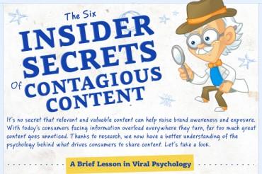 6 Secrets of Viral Content