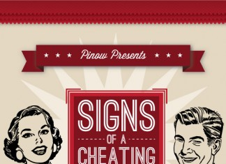 6 Sneaky Signs of a Cheating Spouse
