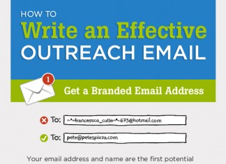 6 Steps to Getting More Links to Your Site with Emails