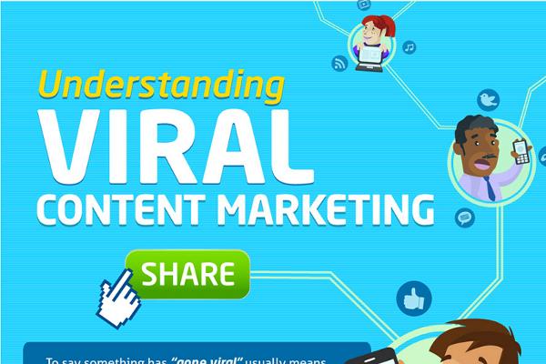 Successful viral sports marketing campaign
