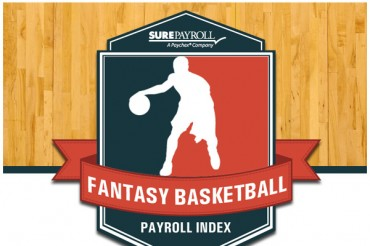 60 Clever Fantasy Basketball Team Names