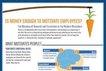 7 Ways to Motivate Employees Without Money