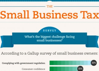 9 Biggest Challenges to Small Business Owners