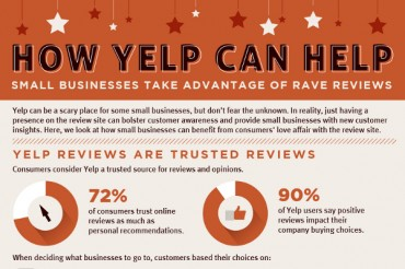 9 Compelling Statistics and Trends About Yelp Reviews