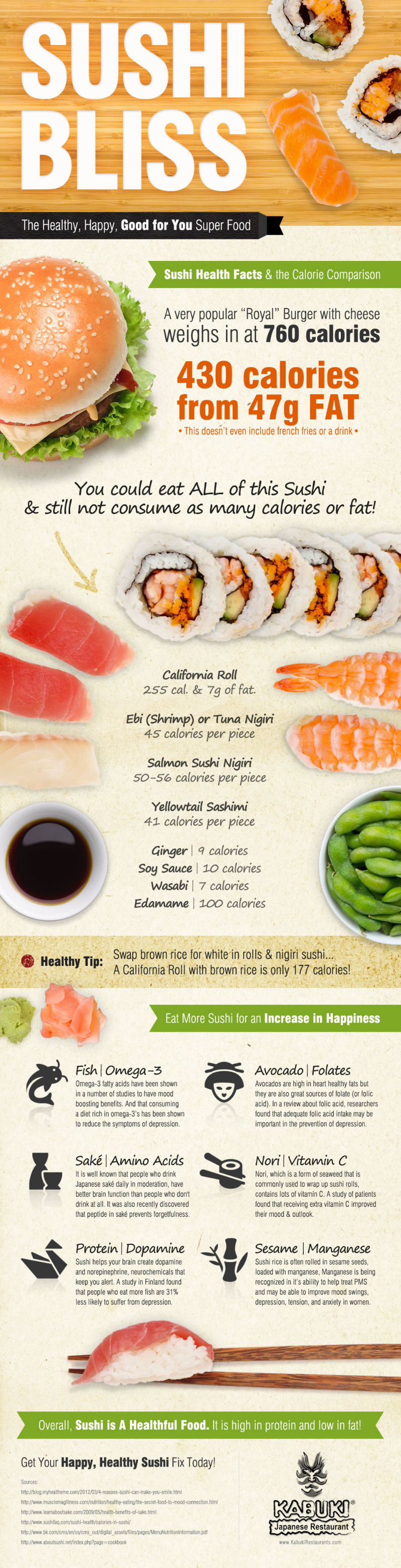 Benefits-of-Sushi