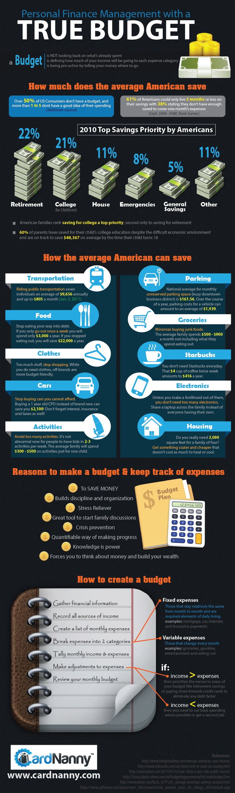Budgeting-Tips-for-Low-Income