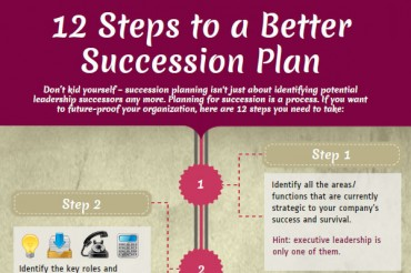 Business Succession Planning Checklist
