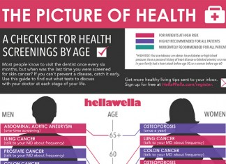 Complete List of Recommended Health Screenings by Age