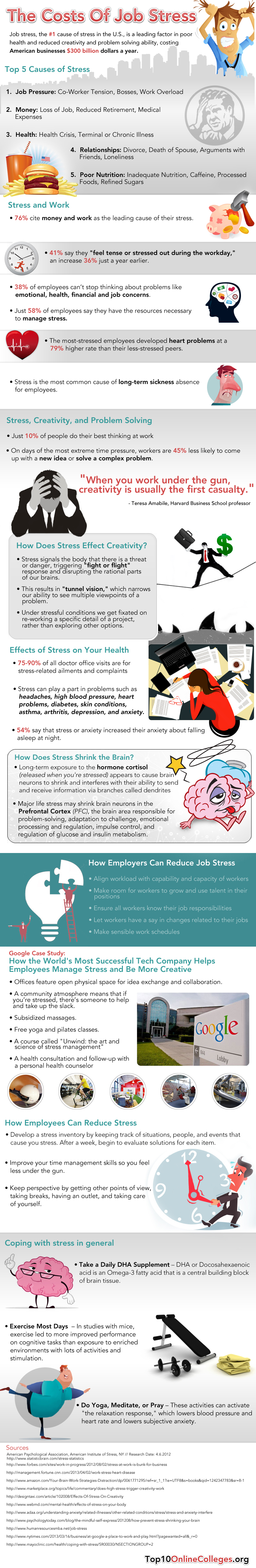 Costs-of-Job-Stress