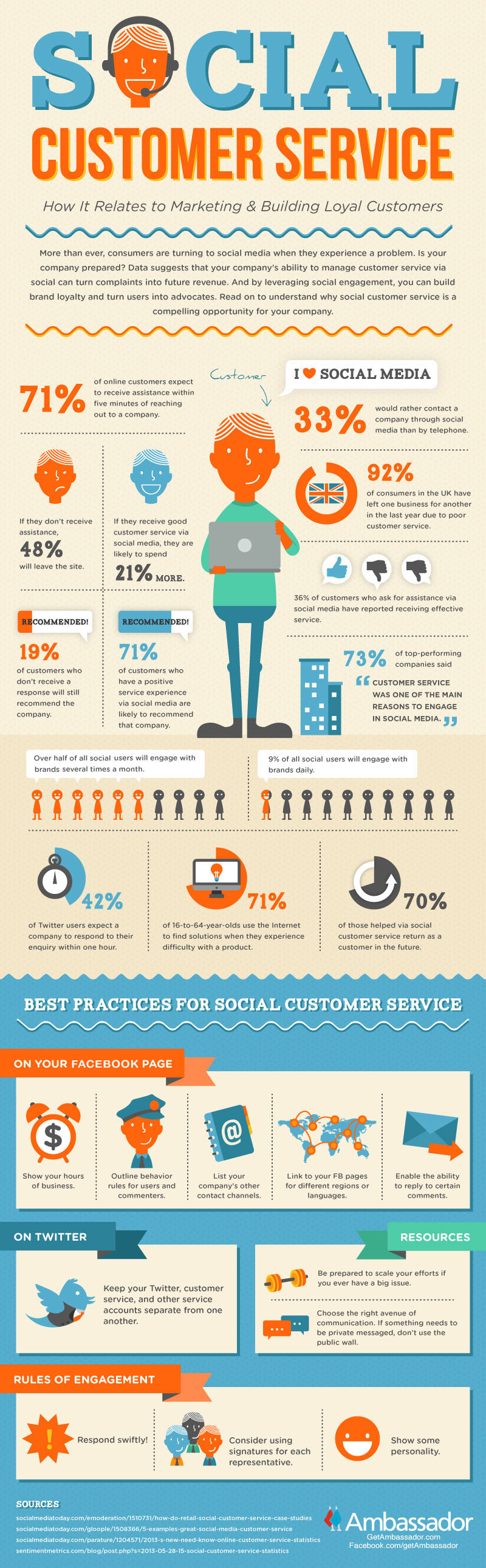 importance of good customer service skills in social media customer service skills
