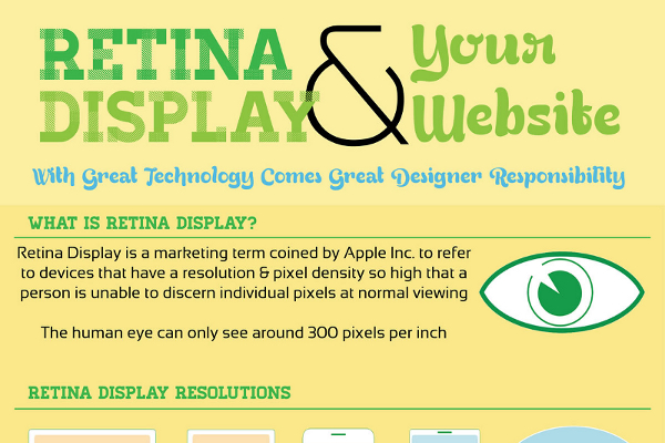 Designing for Retina Display on iPad and iPhone