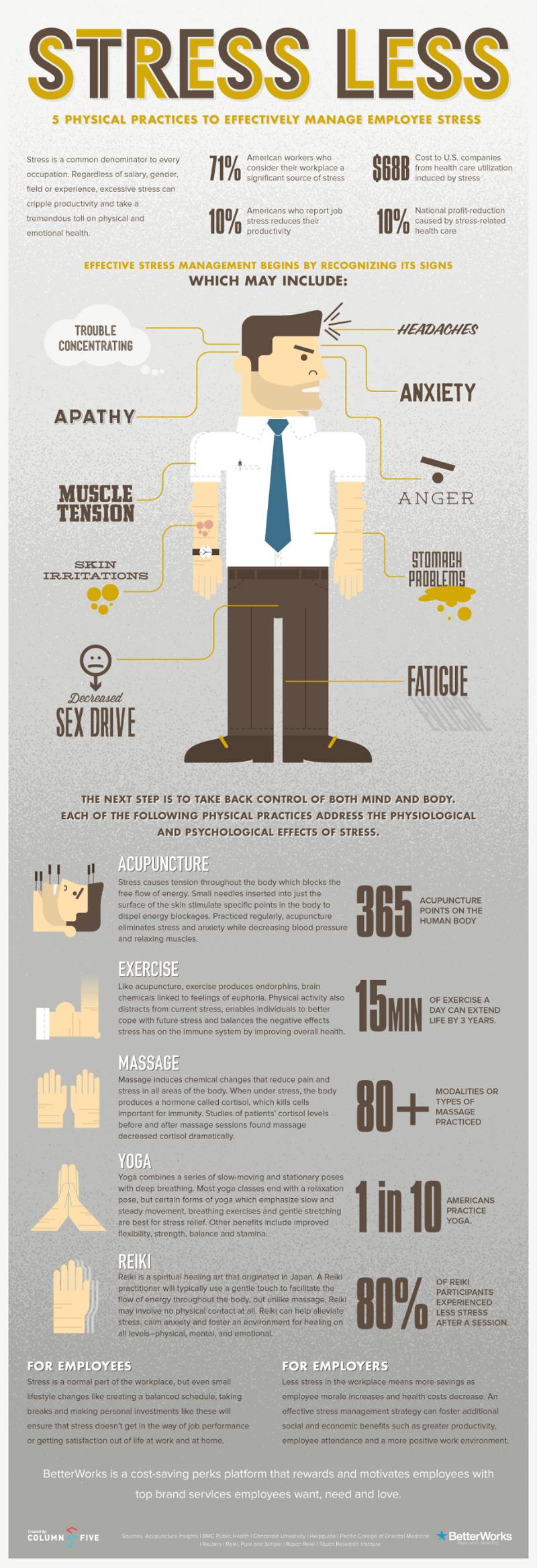 Employee-Stress-Management