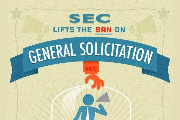 Explanation of Regulation D General Solicitation