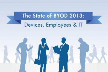 Global BYOD Trends and Policies