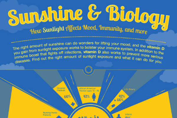 What Are the Benefits of Sunlight?