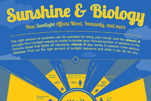 Health Benefits of Sunlight