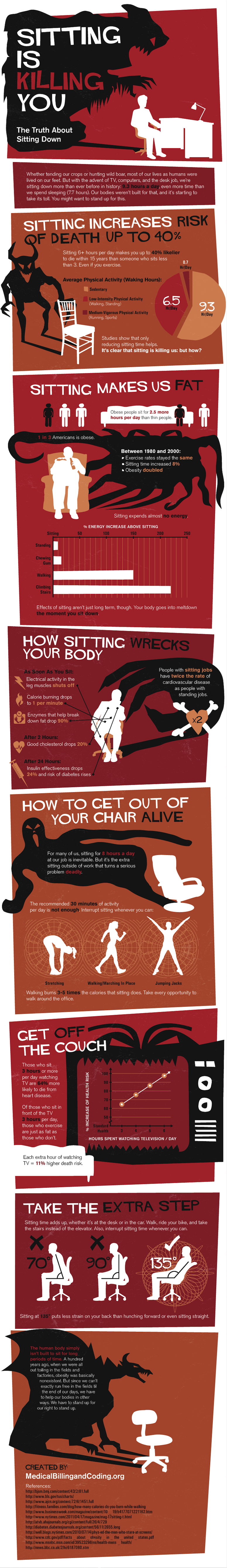 Health-Risks-of-Sitting