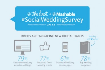 How Brides Are Using Wedding Planning Apps and Social Media