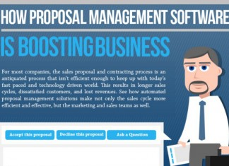 How Business Proposal Writing Software Increases Sales