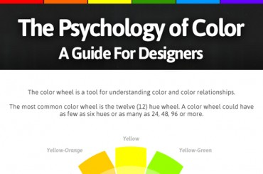 How Color Psychology Influences Design Optimization