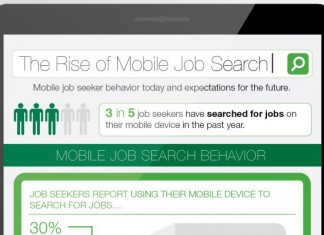 How Job Seekers Use Mobile Devices in Search