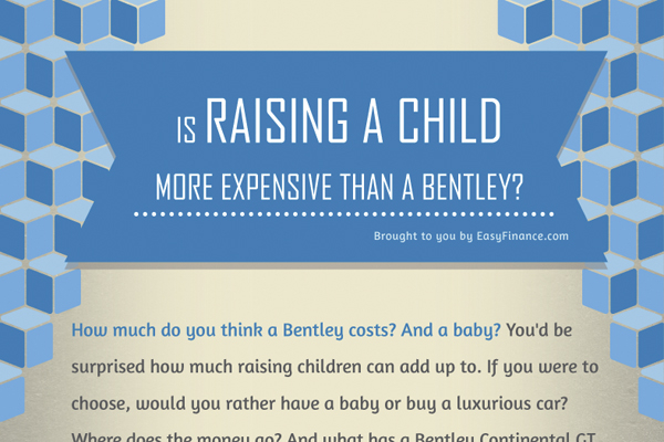 How Much Does Raising a Child Cost
