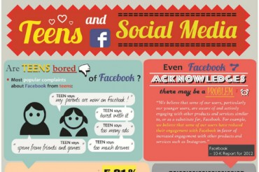 How Teens Use Social Media