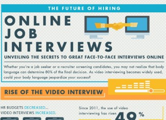 How to Ace Online Video Job Interviews