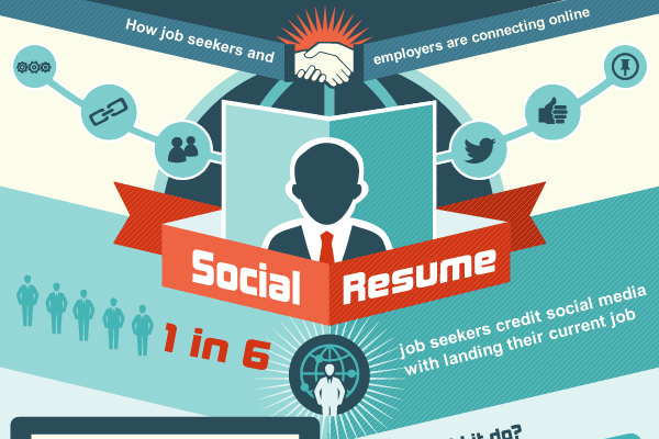 How to Create a Social Resume on LinkedIn