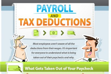 How to Figure Out Payroll Deductions