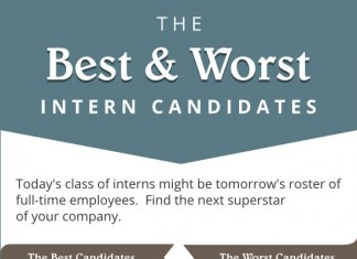 How to Find Good Interns