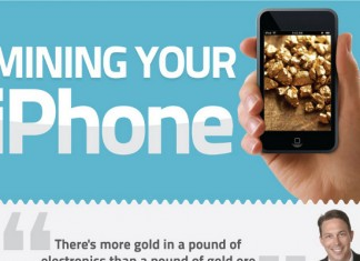 How to Recycle Old Cell Phones for Cash