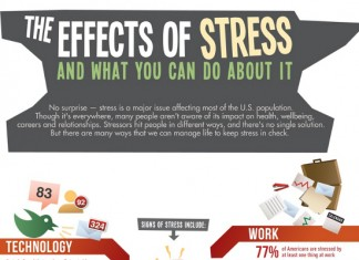 How to Relieve Stress and Anxiety Naturally